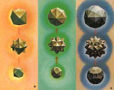 Plate IIIa : The origin of the Tetrakis Hexahedron, the Hexakis Octahedron  and the Hexakis Icosahedron (See: The Realm ... , Plates III, VIII, XI).