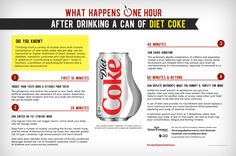 DietCoke-CokeOpenFattiness Good infographic - shame about the typo in paragraph 4 (it's - should be its)
