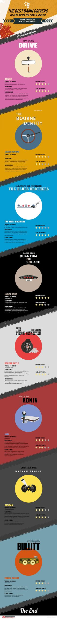 78 best movies infographics images on pinterest info graphics here is a superb infographic produced by the website teamsport that offers information about some of the best fictional drivers from the mo fandeluxe Images