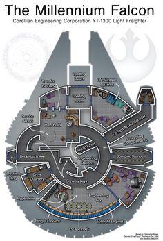 Millennium Falcon Schematic.