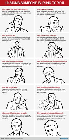 Body language lying chart
