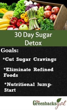 Why a Sugar Detox? From Halloween to the end of the year, I find my nutritional standards get compromised. Temptation is everywhere I turn, and I often find myself indulging. Then, the more I indulge, the more I crave. I've come to the point where every time I finish a meal, I crave something sweet. …