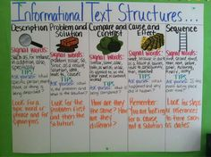 Nonfiction Text Structure Signal Words- anchor chart focusing on informational text structures! 6th Grade Reading, Reading Anchor Charts, Teaching Reading, Guided Reading, Teaching Ideas, Kindergarten Writing, Student Teaching, Text Structures, Informational Writing