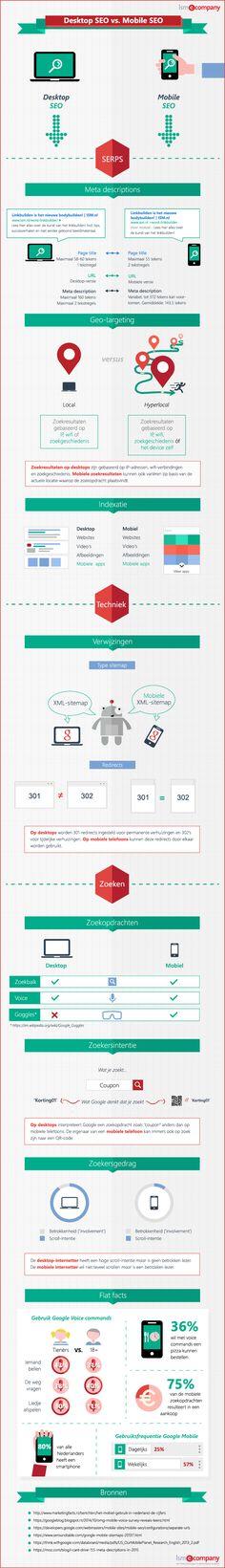 Infographic -ISM-blog -mobiel -vs -desktop 2_expanded _definitief -met -logo