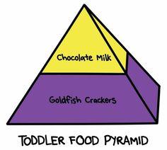 toddler food pyramid- so true!