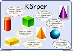 Endlich Pause 2.0: Merkplakate Mathematik Teil 3