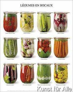 Atelier Nouvelles Images - Gemüse im Glas