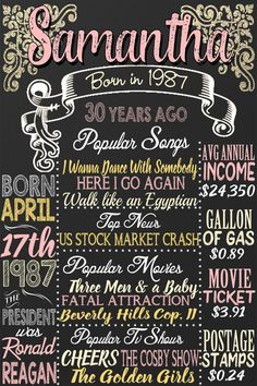 30th birthday board back in 1987 30 years by CustomPrintablesNY