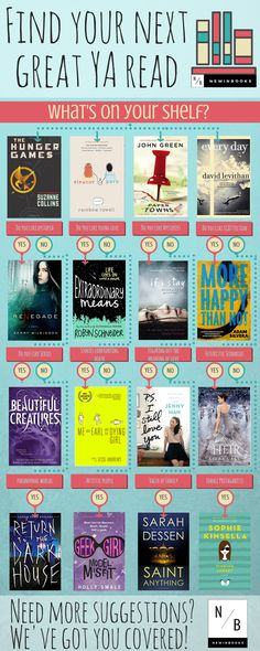 What YA Book should you read next? NewInBooks can help you out.