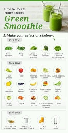 Best recipe guide for a great green smoothie http://papasteves.com/blogs/news/10405393-natures-best-sugar-blockers