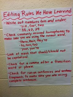 Blog post with ideas on how to incorporate grammar and conventions into the writing workshop.  Anchor charts, too!