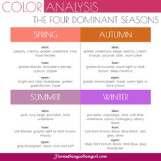 Summary chart about the four dominant seasons: Are you a Spring, a Summer, an Autumn or a Winter woman?