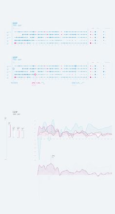 data viz + infographics Information Design by Belin Berisaj, via Behance Vacuums The Value of the We Dashboard Examples, Dashboard Design, Line Graphs, Charts And Graphs, Information Visualization, Data Visualization, Graph Design, Design Design, Information Architecture