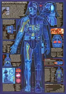 author: Ryder Windhamtitle: Star Wars Blueprints: The Ultimate Collectionpublisher: DK Publishing; Pstr editionyear: 2008page: 12This incredible collection of blueprint posters shows Star Wars loc…