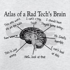 So true!!! This is how a Nuclear Medicine Technologist Thinks as well!! :)