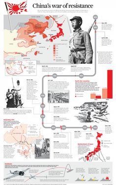 This is Visual Journalism China's war of resistance Más Asian History, Modern History, British History, History Timeline, History Facts, Timeline Architecture, Research Poster, Timeline Infographic, Infographics