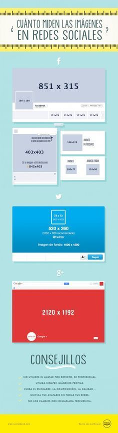 Cuánto miden las imágenes en redes sociales #infografía by @Socialmood