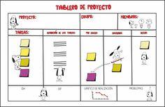 TABLERO de proyectos