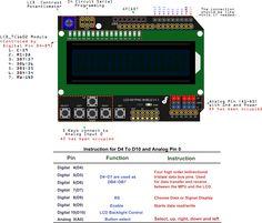 DFR0009-PIN2.png