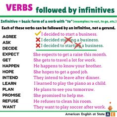 Verbs followed by infinitives.