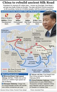 Infographic: New Silk Road to Europe Ancient Indian History, History Of India, Map Geo, Ias Study Material, China Map, Vietnam History, India Map, Teaching Geography, General Knowledge Facts