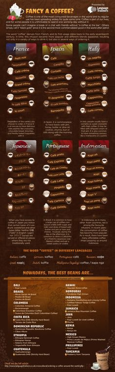 Fancy Coffee? #Infographic #infografía #Coffee  Re-pinned by www.avacationrental4me.com