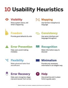 10 Usability Heuristics | Coursera. If you like UX, design, or design thinking, check out theuxblog.com podcast https://itunes.apple.com/us/podcast/ux-blog-user-experience-design/id1127946001?mt=2