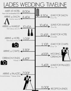 Smart idea. A day time line for the bridal party so they stay in schedule.