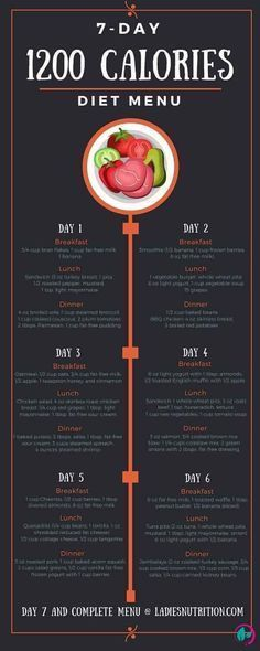 you want to lose some pounds, then definitely you should try this 7 day, 1200 calories diet meal plan! you want to lose some pounds, then definitely you should try this 7 day, 1200 calories diet meal plan! 1200 Calorie Diet Menu, 100 Calorie Meals, 1200 Calorie Plan, Low Calorie Meal Plans, Keto Meal Plan, Meal Prep, Advocare Meal Plan, Dash Diet Meal Plan, 5 Day Meal Plan