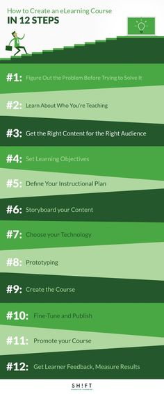 Create an eLearning Course in 12 Steps Infographic - http://elearninginfographics.com/create-elearning-course-steps-infographic/
