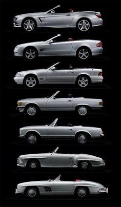 The Evolution of the Mercedes Benz SL (vía. - The Evolution of the Mercedes Benz SL (vía Carscoop) Mercedes Auto, Van Mercedes, Mercedes Benz Germany, Mercedes Models, Maserati, Ferrari 458, Mercedes Benz Sl500, Mercedez Benz, Classic Mercedes