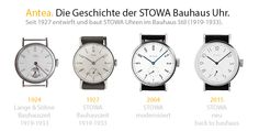 Antea 390 automatic - STOWA GmbH & Co.KG
