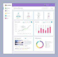 Justmetrics – User interface by Naresh Kumar