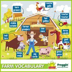 Farm vocabulary www.froggin.com.mx