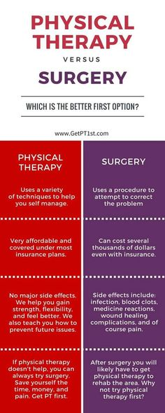 Surgery vs Physical Therapy, which is the better first option?