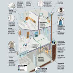 ethernet home network wiring diagram tech upgrades pinterest, electrical wiring, home network wiring diagram