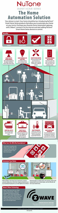 NuTone Smart Home Series Infographic