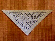 Vierkantjes breien, een eenvoudige breitechniek met snel resultaat - Breiclub.nl