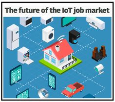 #IoT #Jobs #JobMarket #Techjobs