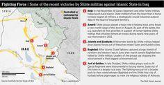 Shiite Militias Win