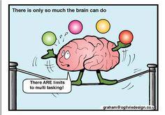 #Limits to #Multitasking #TimeManagement