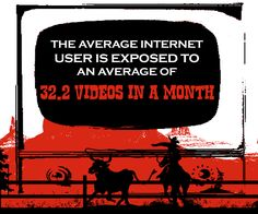 The average internet user is exposed to an average of 32.2 videos in a month.  #animation_Video #Quotes #Video_Quotes #Animation #Crowdfunding #Startup #Video #Fundraising #Pitch_Video #startup_videos #explainervideo #appvideo #application #Videos #best_Video_Production #Marketingvideos
