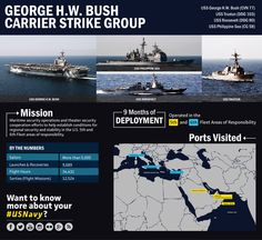 Inside George H. Bush Carrier Strike Group's Deployment - Navy Live Navy Information, Carrier Strike Group, Us Navy Ships, United States Navy, Military Weapons, Aircraft Carrier, Tall Ships, Battleship, Water Crafts