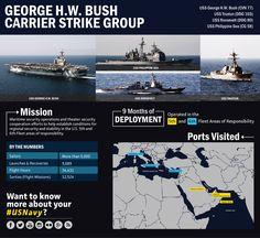Inside George H.W. Bush Carrier Strike Group's Deployment.