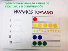 Proyecto antigua roma3                                                                                                                                                                                 Más Tech Logos, Romans, Preschool, Teaching, Projects, Ancient Greece, School, The World, Rome City