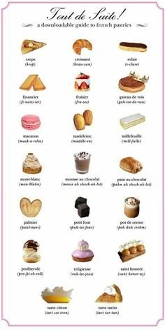 Guide to French Pastries