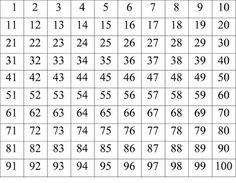 1-100+Chart+Printable | Prime Number Chart 1-100 Printable