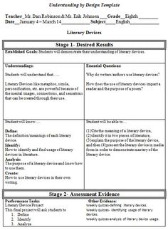 Literacy on pinterest comprehension reading strategies - Understanding by design lesson plan template ...