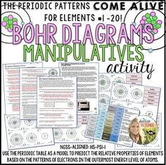 Bohr Diagram Atom Manipulatives Activity