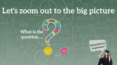 Education prezi template let your audience learn from your presentation. You are never to old to learn!